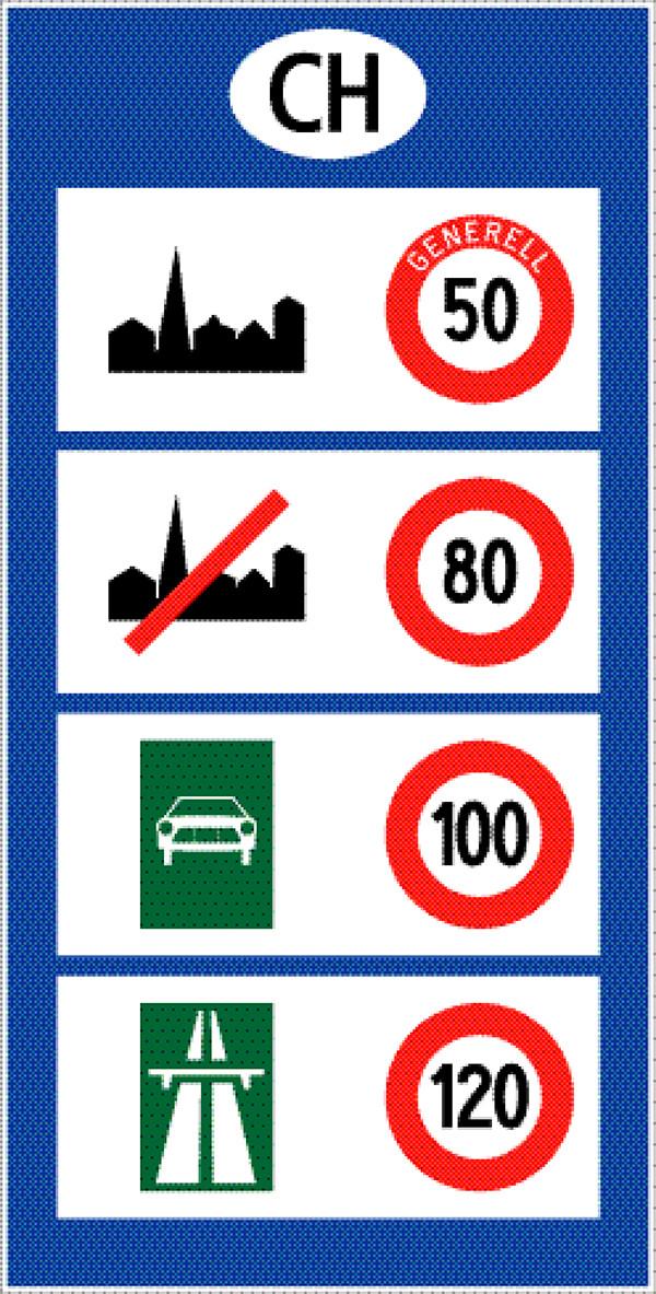 Schweitzer Höchstgeschwindigkeiten